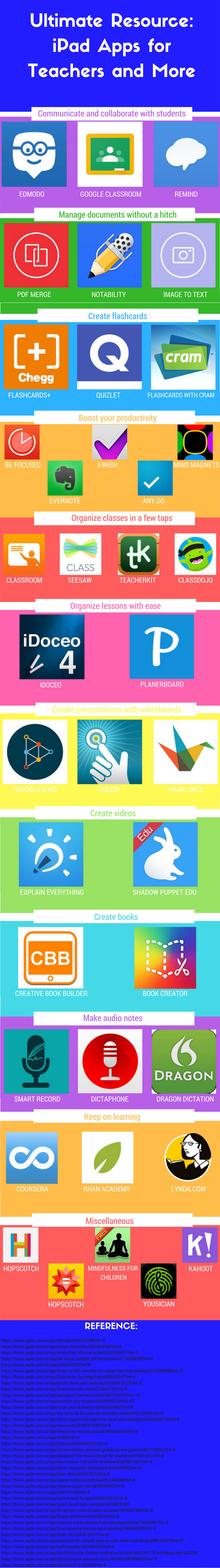 iPad Apps for Teachers and More
