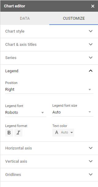 google sheets chart
