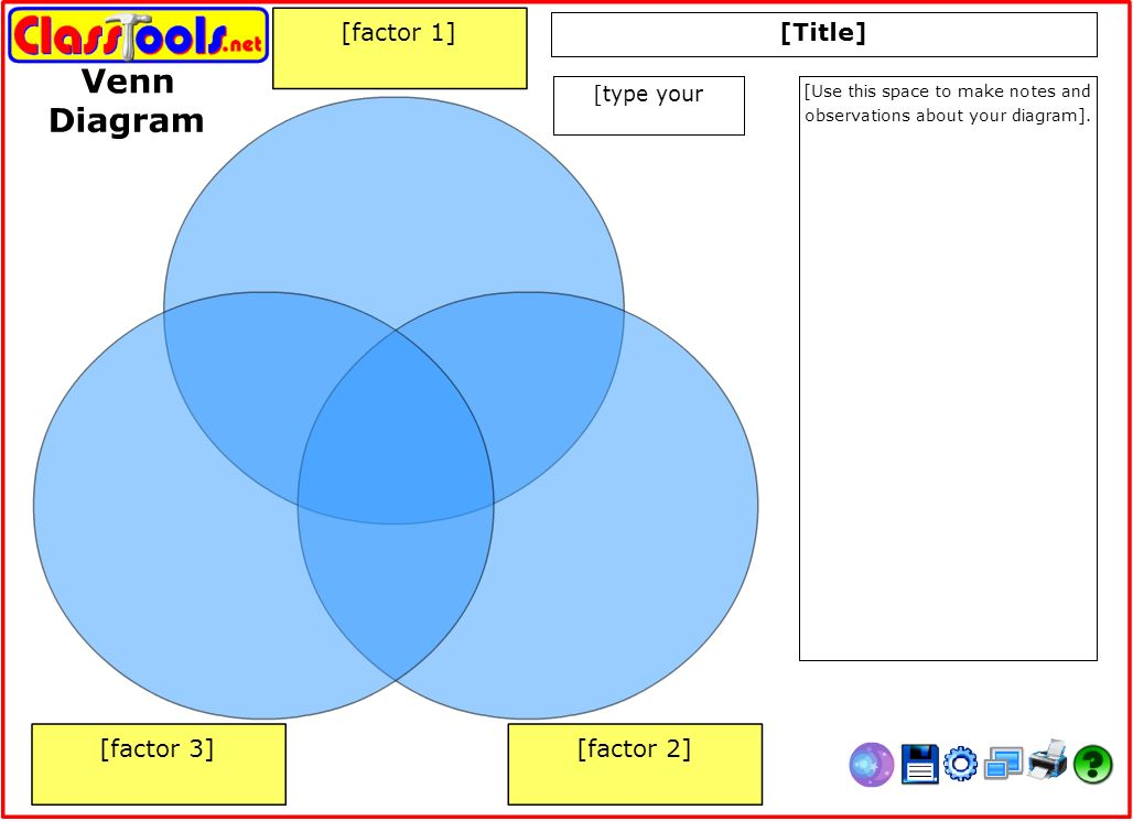 Venn diagram tool free diy wiring diagrams best tools for creating venn diagrams rh blog cometdocs com venn diagram software venn diagram plotter ccuart Choice Image