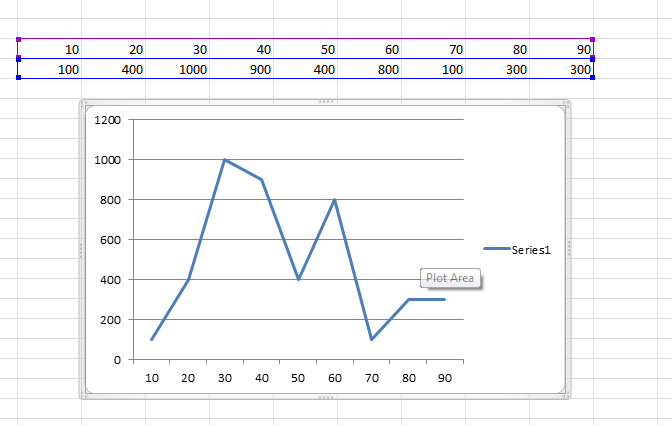 how to present and analyze trends in ms excel