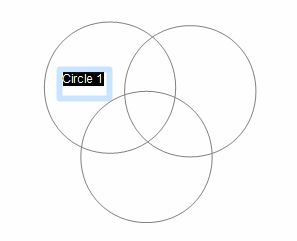 open office venn diagrams